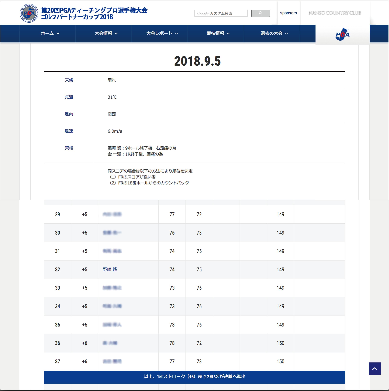 <すこくりプロブログ・野崎プロ編> PGAテーチングプロ選手権大会・2次予選通過のご報告!